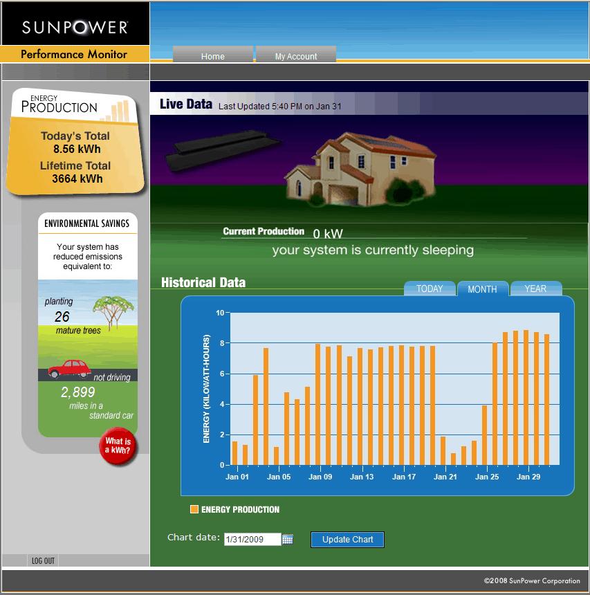 sunpower-energy-monitor-01312009