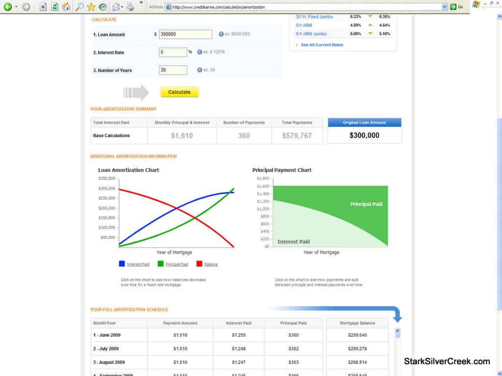 credit-karma-amortization-calculator