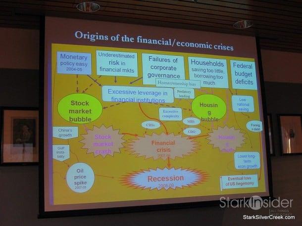 jeffrey-frankel-economy-2012