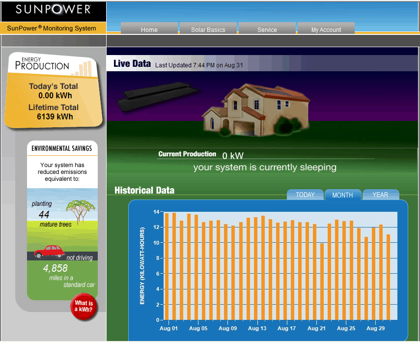 Sunpower-Solar-Enery-August-2009