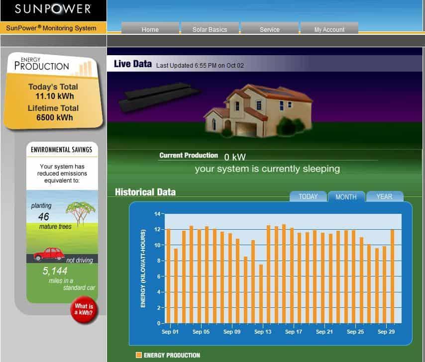 Sunpower-Solar-Production-Aug-2009