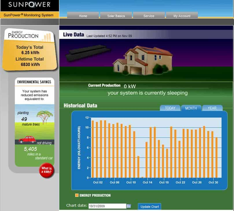 Sunpower-Solar-Energy-October-2009