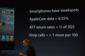 iPhone 4 reception data