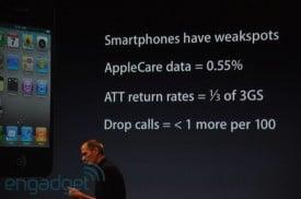 iPhone 4 reception data