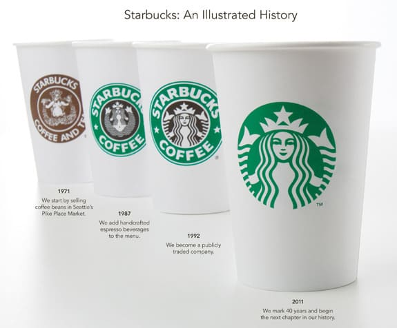 Starbucks 40th Anniversary