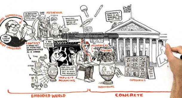 RSA Animate - The Divided Brain
