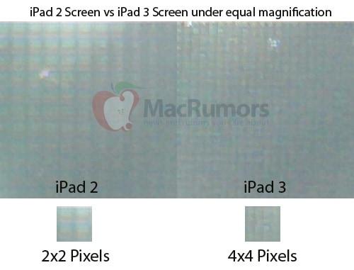 iPad 3 News
