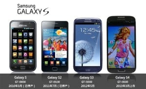 Samsung Galaxy S4 Comparison Chart