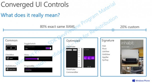 Converged UI Controls