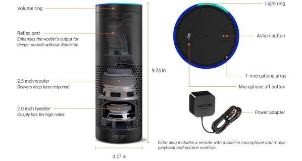 Amazon-Echo-features