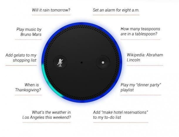 Amazon-Echo-voice-recognition