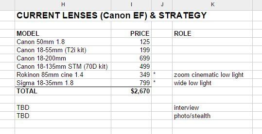 Canon-Lens-to-Sony-emount-plan