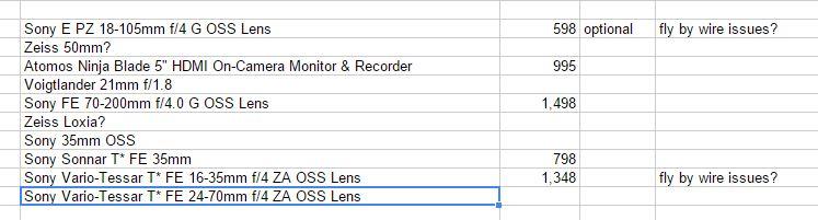 sony-fs7-lens-options