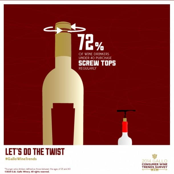 wine-trends-2015-screw-top-wine-bottles