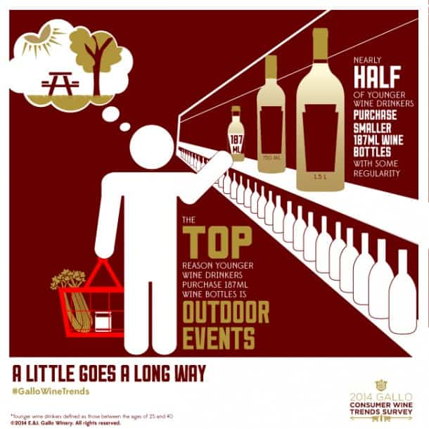 wine-trends-2015-small-bottles