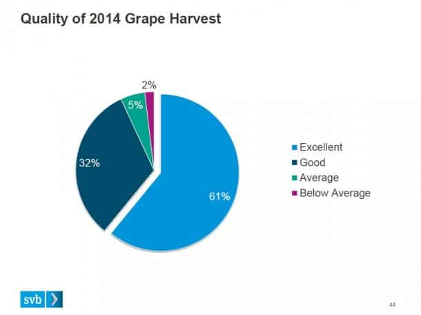 2014-Wine-Harvest-Report