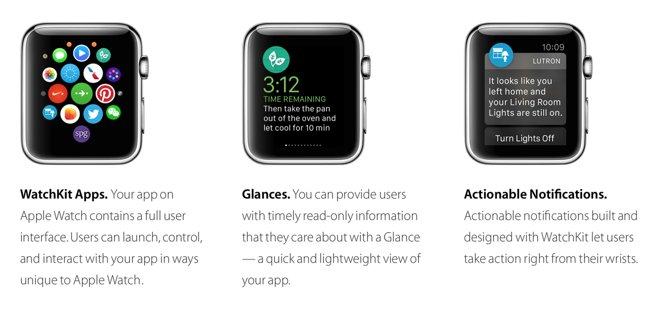 Apple-Glances
