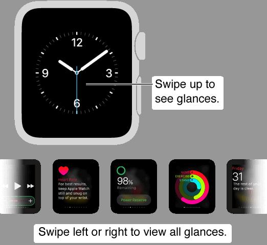 Apple Glances