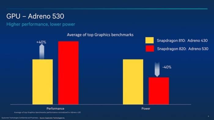 Snapdragon-820-Adreno-GPU-stark-insider