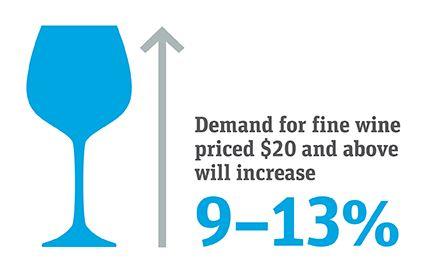 Demand for Fine Wine 2016