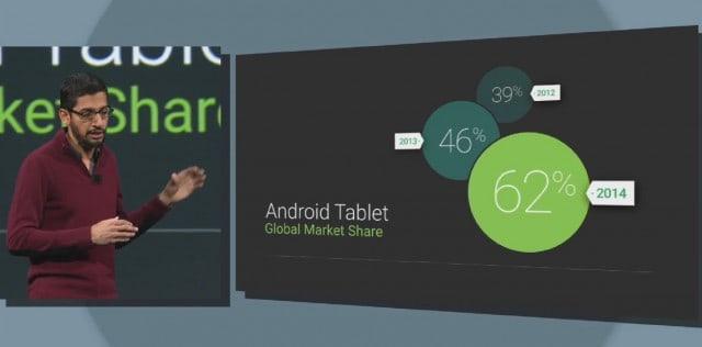 Sundar Pichai - Google I/O