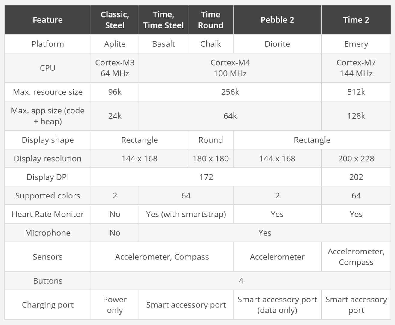 Приложение SpacesRu скачать для андроид на top