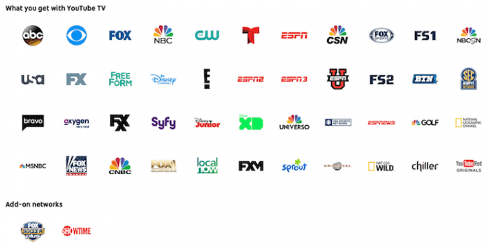 What you get with YouTube TV - List of networks and channels