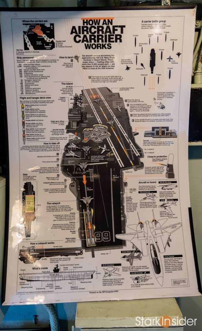 In Photos: USS Hornet, Alameda, California