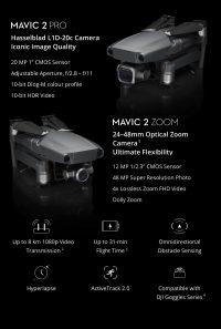 DJI Mavic 2 Pro, Mavic 2 Zoom Specs and Prices