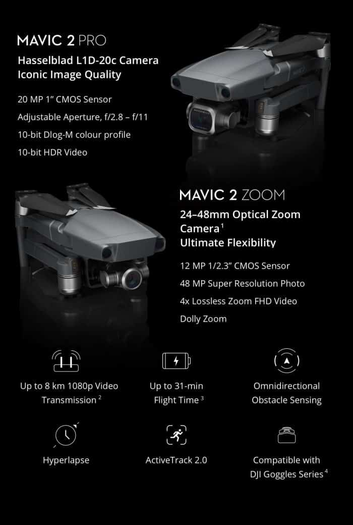 DJI Mavic 2 Pro, Mavic 2 Zoom Specs and Prices