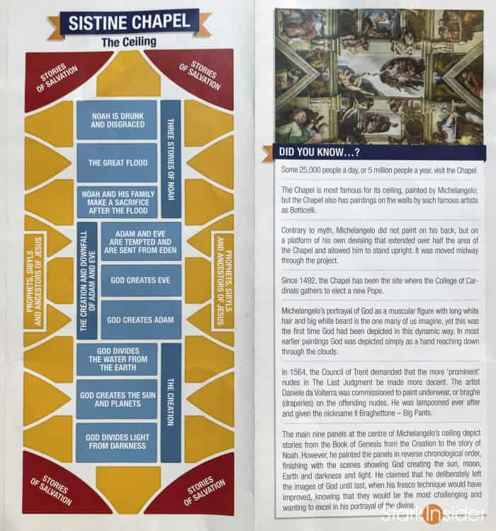 Sistine Chapel - Ceiling map and guide