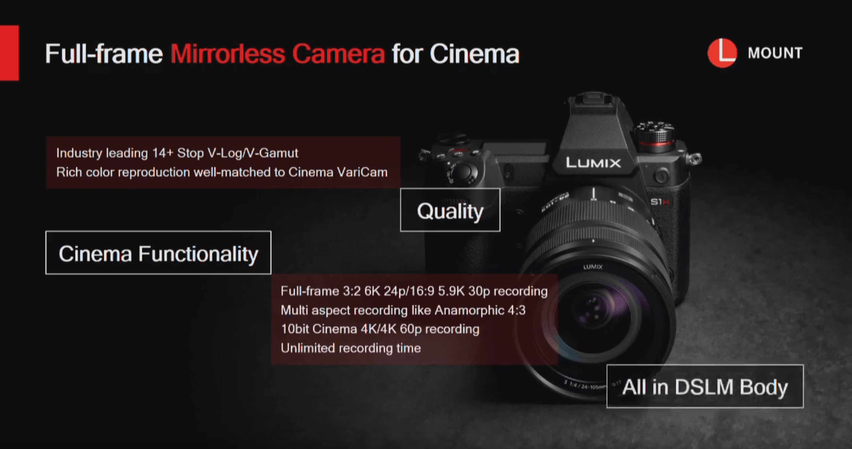 Camera News: Panasonic's $4,000 S1H rounds out full-frame