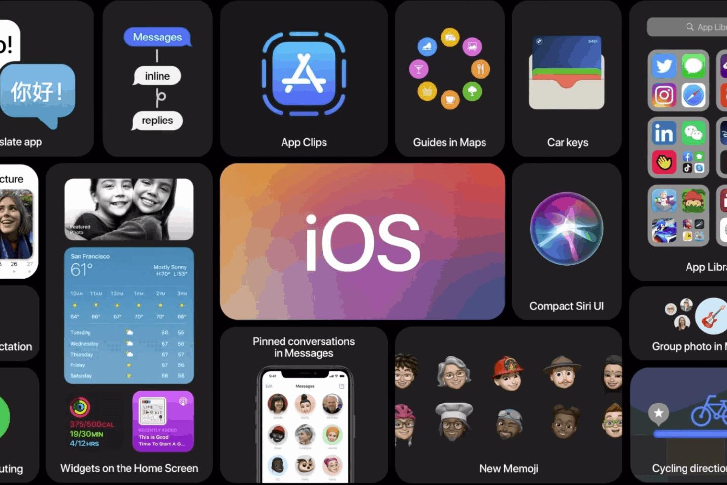 Apple Ios 14 Widgets Finally Coming To Iphone Home Screen Stark Insider