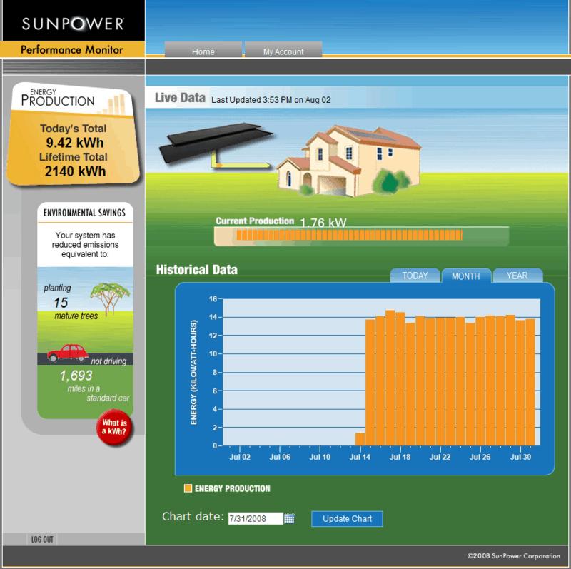 Solarjuly2008
